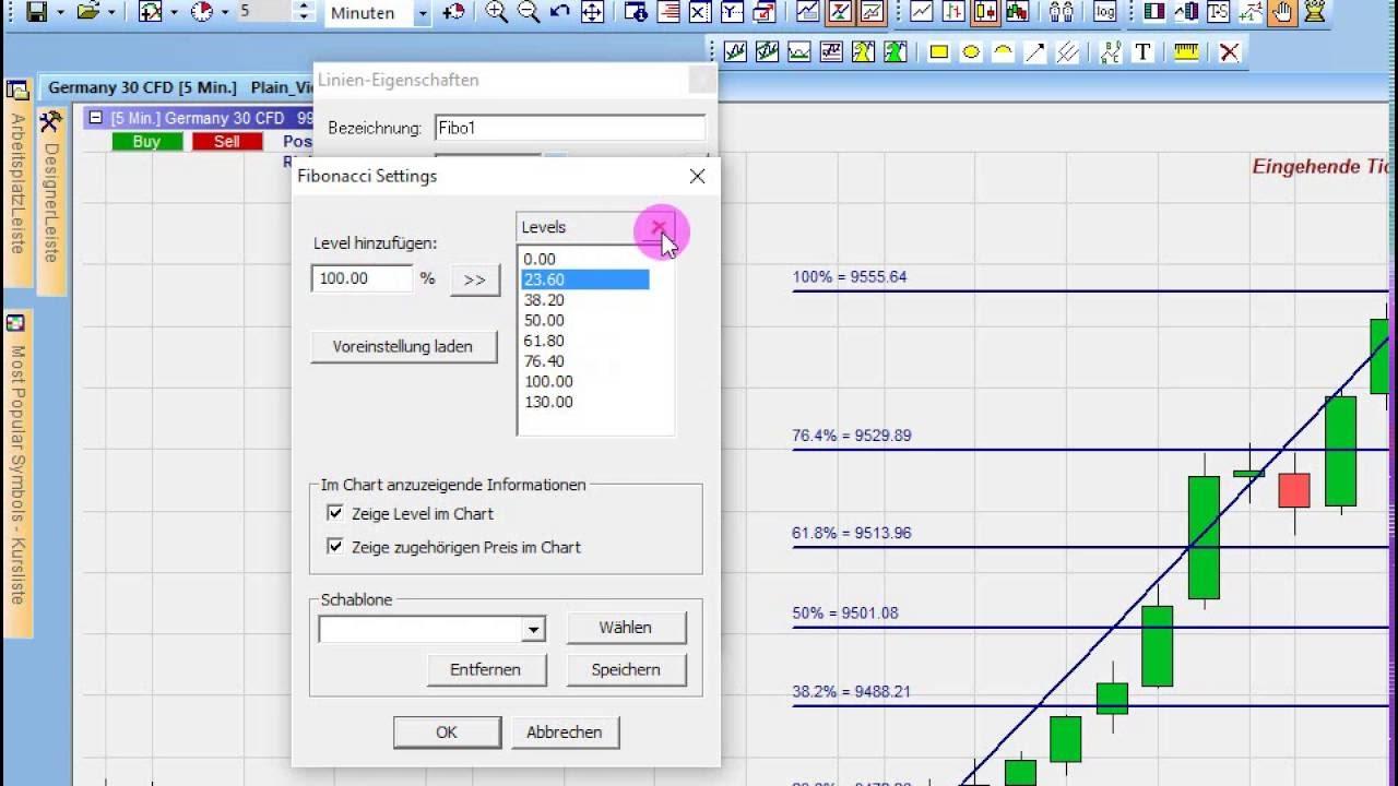 4.3.8.4. Fibonacci Tool verwenden (Zeichenwerkzeuge) - YouTube