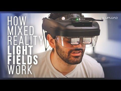 Understanding Lightfields through Avegant
