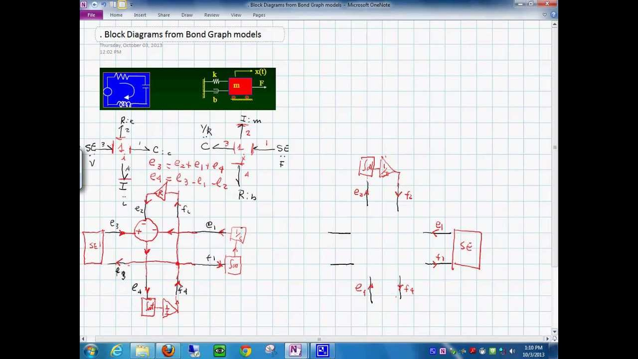 Pwm This Pulse Width Modulation Pwm Circuit Could Produce Hydrogen