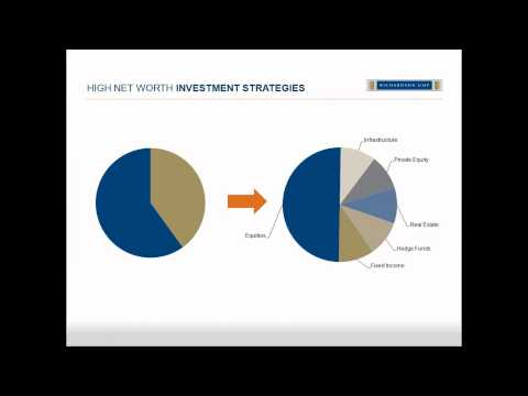 How High Net Worth Families Invest