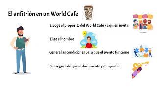 Download ¿Qué es el World Cafe y cómo se pone en práctica? 🌎 ☕😃