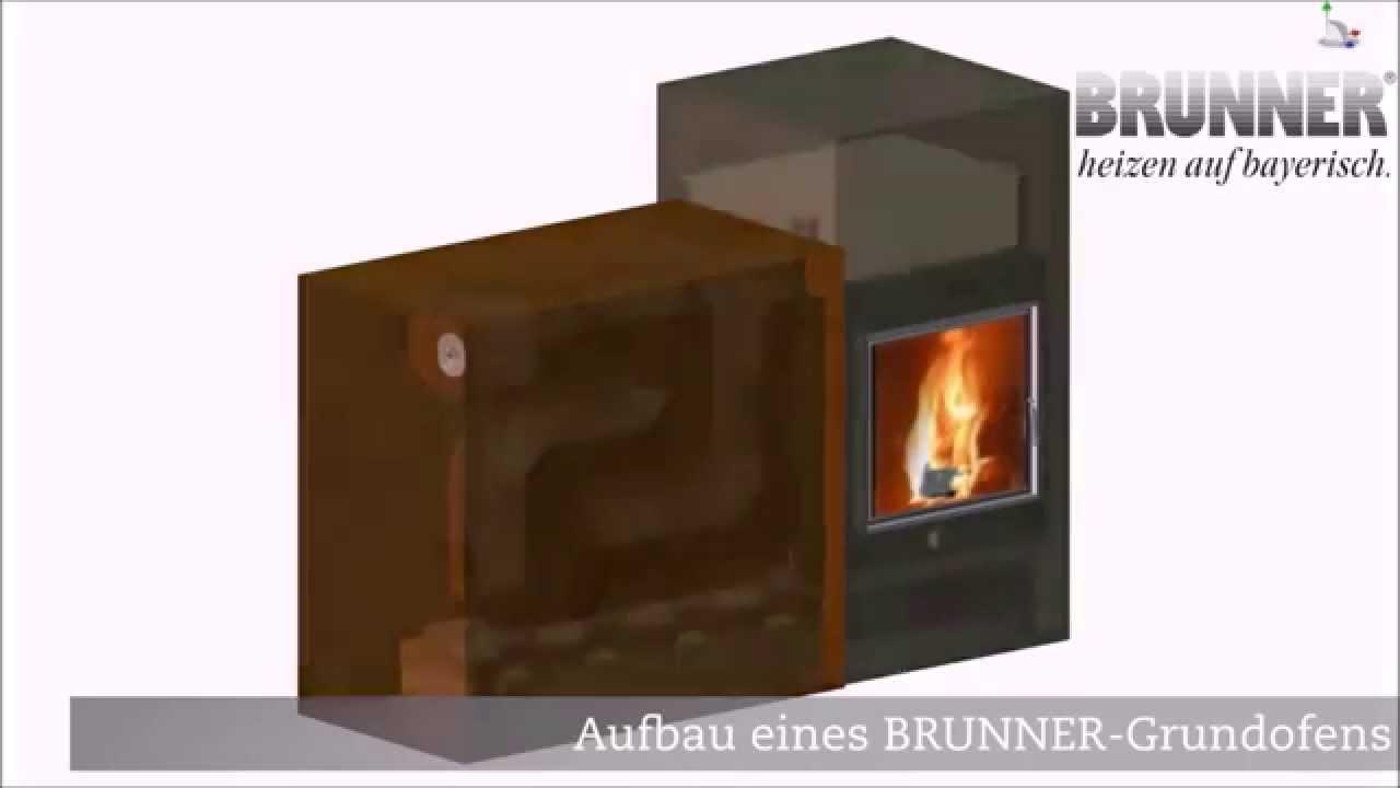 Aufbau Grundofen Brunner
