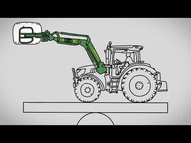 Caricatori John Deere Serie R - Tiranteria di livellamento a cinematica parallela