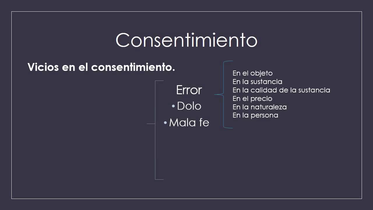 Elementos esenciales del contrato. - YouTube