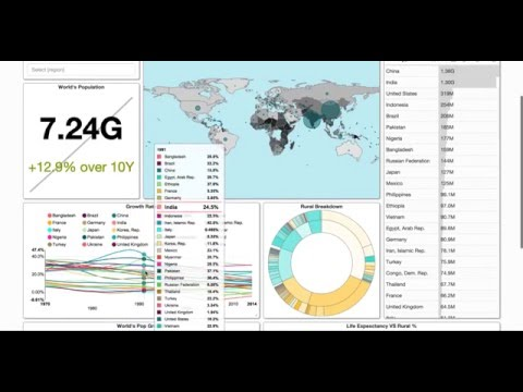 Panoramix -  an open source data exploration, visualization