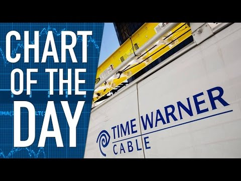 WSJ: Charter Communications Enters Bidding For Time Warner Cable