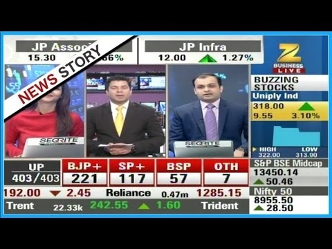 Super Share : Orient Abrasives is suggested for trading, currently trades at 37