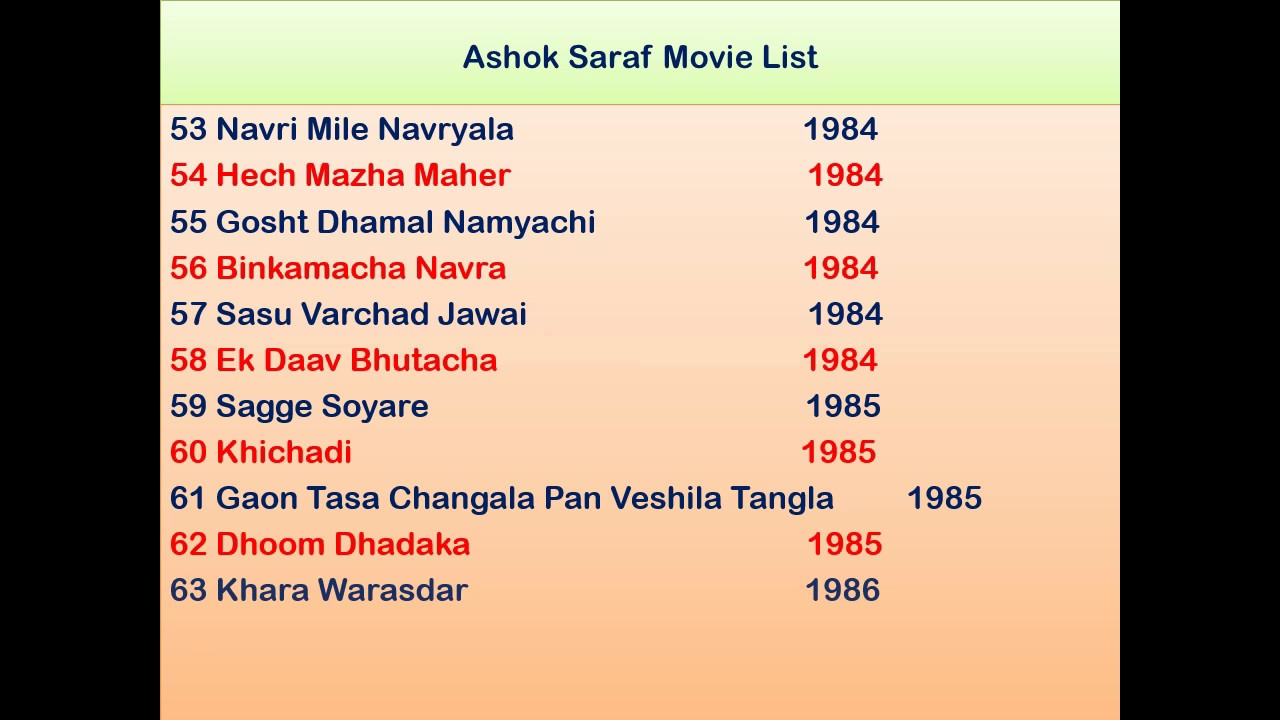 Ashok Saraf Marathi Movie List