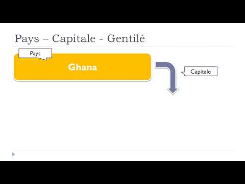 Learn the countries in French #Ghana