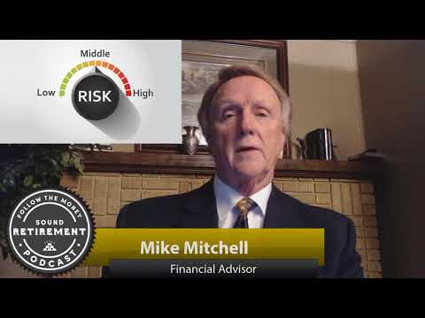What Is My Investment Risk Tolerance? - Mike Mitchell