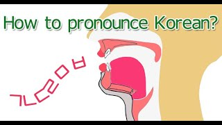How to pronounce Korean consonants.