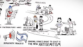 Rabbi Sacks on The Mutation of Antisemitism