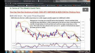 Forex Best Trades EUR/USD EUR/JPY ECB Impact Technical & Sentiment Analysis 08/03