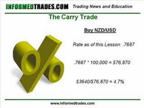 111. How To Trade The Carry Trade Strategy Part 2