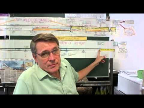 Dr. Kent Hovind Q&A - End Times - Pre-Trib, Evolution, End of World, Zionism, Shemitah, Temple, FEMA