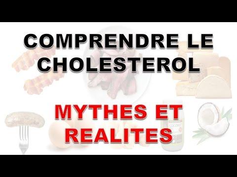 Cholestérol : comprendre le HDL, le LDL, l'athérosclérose et les mythes associés