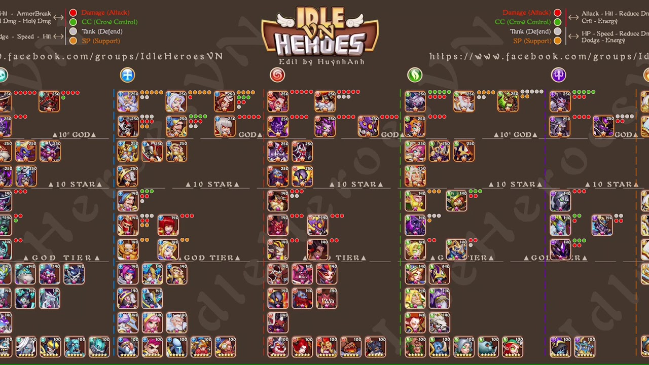 Idle Heroes Tier List by MKxJUMP s: The Best Heroes (2019