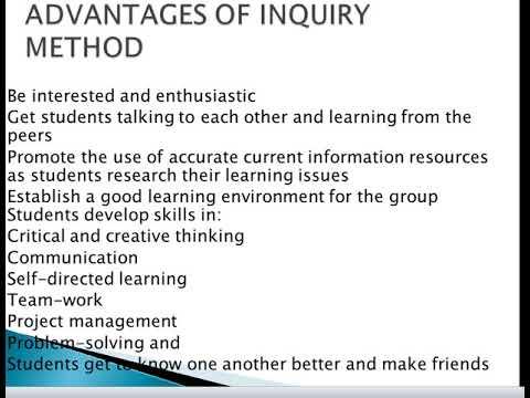 Inquiry Method In Urdu