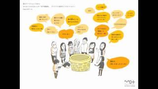 「井戸端鑑賞」オリジナル音声ガイド 岡本信治郎《笑っちまったゴッホ》