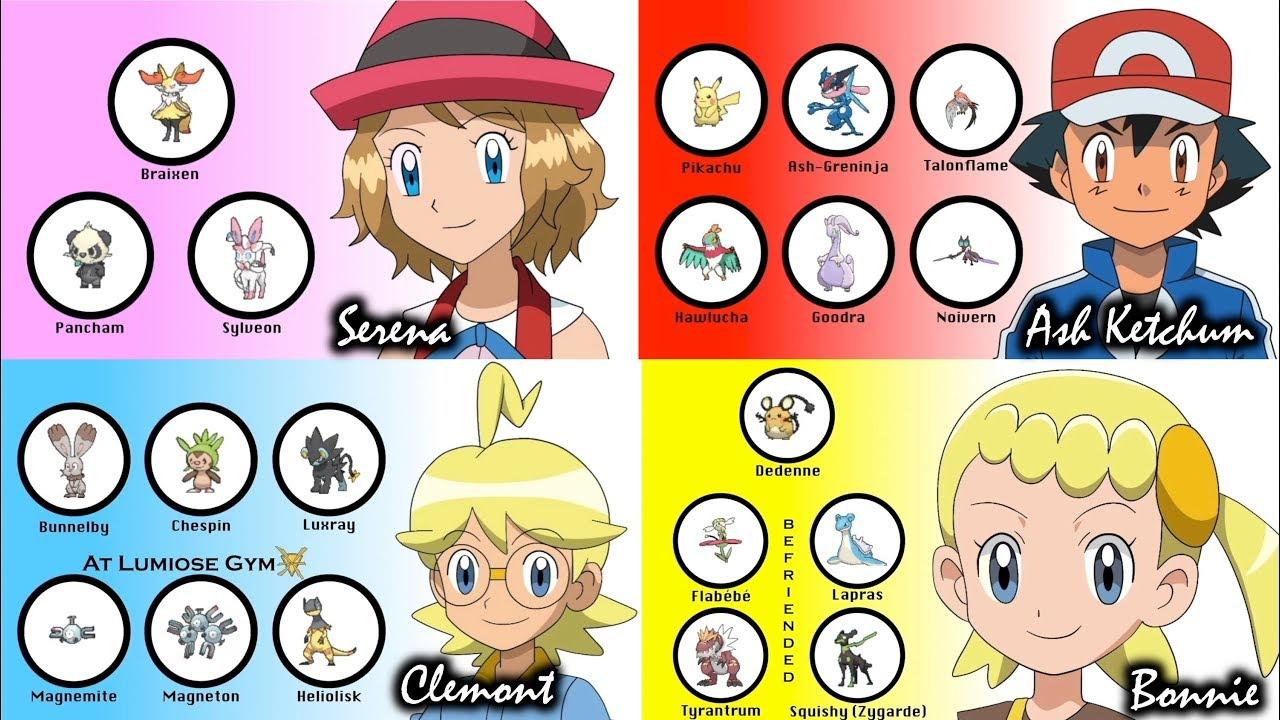 Download Serena, Bonnie & Clemont's Pokémon (Bonus: Ash)