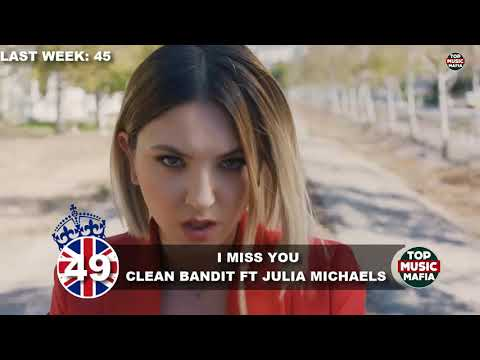 Top 40 Songs of The Week - March 17, 2018 (UK BBC CHART)