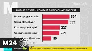 Как развивается ситуация с COVID-19 в России - Москва 24