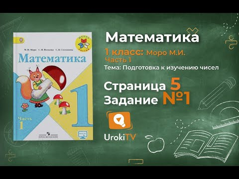 Павел Воля – Реклама на ТВ