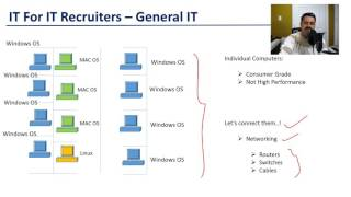 Part of: it for recruiters video series this explain about the general setup of information technology architecture that is popular today. knowing t...