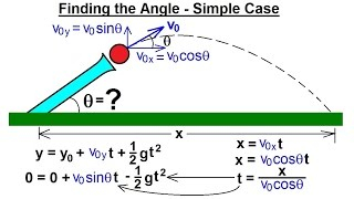 Physics - Mechanics: Projęctile Motion (1 of 4) Finding the Angle - Simple Case