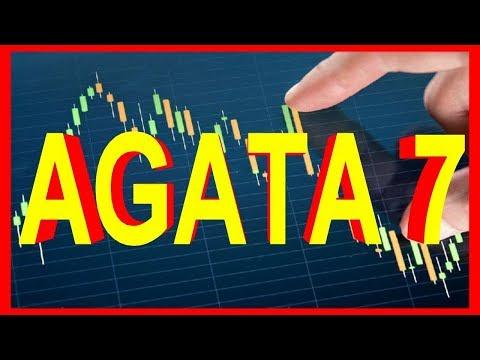 Торговая система AGATA 7 [форекс, бинарные опционы, фондовый рынок]