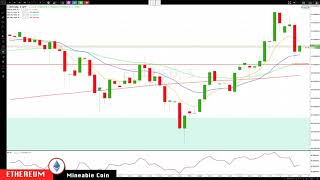 BITCOIN : ETHEREUM Jun-24 Update CryptoCurrency Technical Analysis Chart