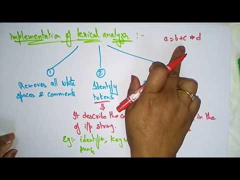 Clang Static Analyzer - Eduard Bachmakov, Linux Foundation (GSoC)из YouTube · Длительность: 49 мин30 с