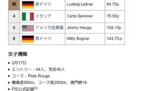 「1962年アルペンスキー世界選手権」とは ウィキ動画
