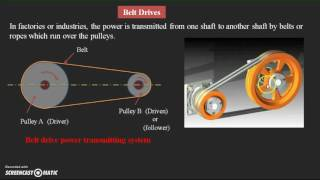 Power transmission through Belts and Ropes