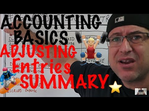 Accounting for Beginners #36 / Adjusting Entries Summary / Journal Entries / Basic Accounting