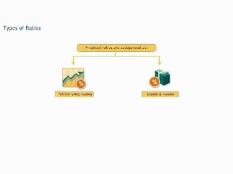 Finance course: types of ratios - Procurement training - Purchasing skills