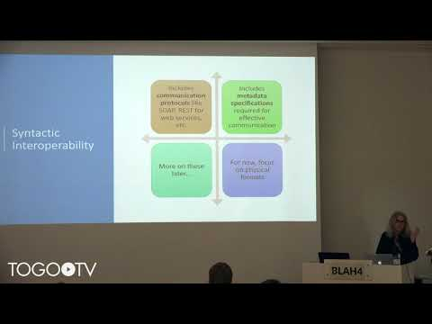 Interoperability for Biomedical Texts and Their Annotations: Current Practice, Options...