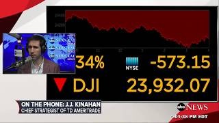 Dow Jones could close down over 500 points | ABC Radio