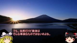 【ゆっくり解説】 ざっくり読み解く、新選組参謀「伊東甲子太郎」 Part2/2