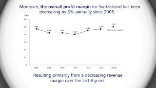The Deloitte Wealth Management Centre Ranking 2015