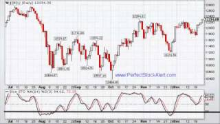 Trading with the Stochastic Oscillator Part 2 of 2