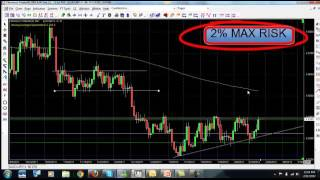 Forex Trading For Beginners Part3 - Trade Management forex trading strategies