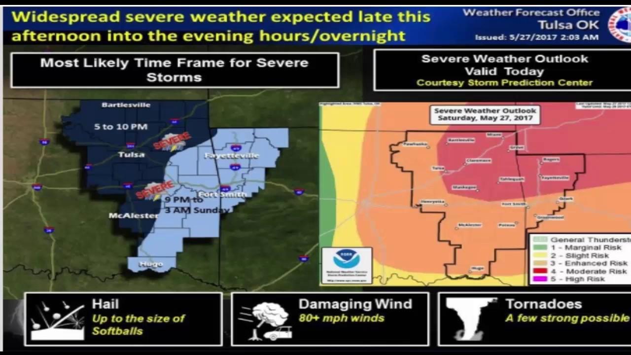Tornado Warning expires, storm threats remain