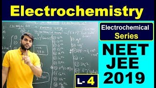 Chemical Bonding Lecture for NEET 2016