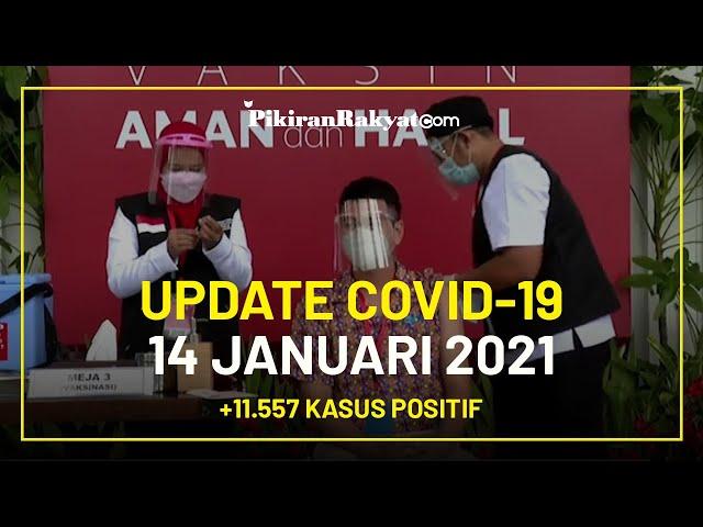 BREAKING NEWS: Update Kasus Corona di Indonesia per 14 Januari 2021, +11.557 Orang Positif