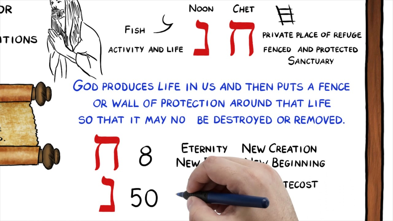 """Grace"" in ancient Hebrew! - YouTube"