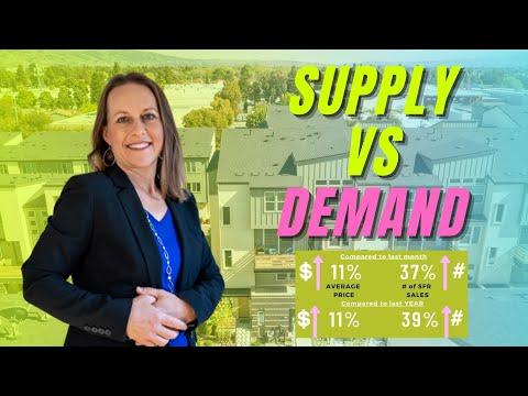 Theresa Wellman | Market Update April 2021