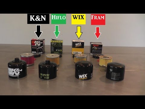 MOTORCYCLE Filter Comparison - Which is Best? | K&N vs Hiflofiltro vs Wix vs Fram