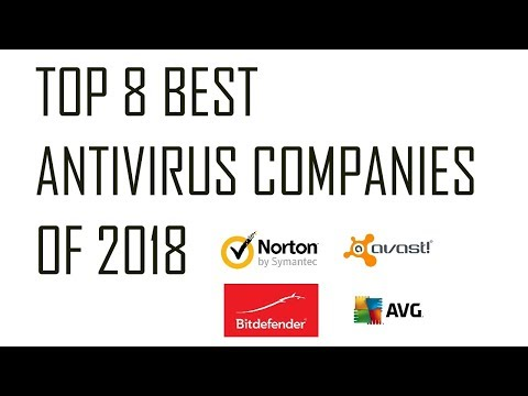 Top 8 best antivirus companies of 2018