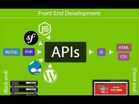 What front end development means